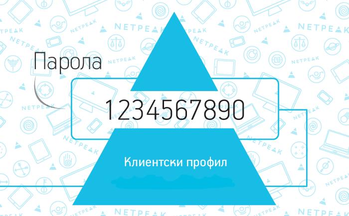 Лична карта с парола за достъп до Клиентският си профил в Netpeak